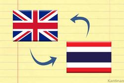 virojana tantibadaro - inglés a tailandés translator