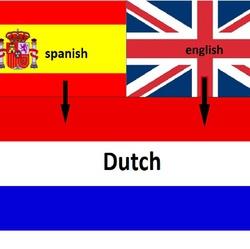 Maria taaldiensten - English to Dutch translator