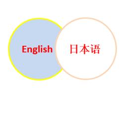 Yu Chang - English to Chinese translator